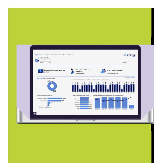 Tela-stage---Software-data-analytics