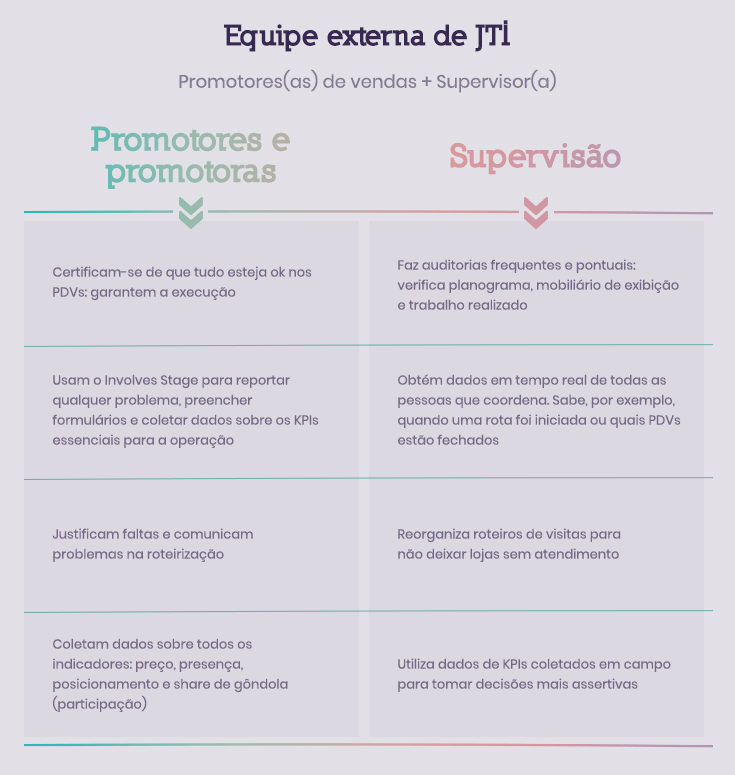 CS_JTI_Tabela2-1